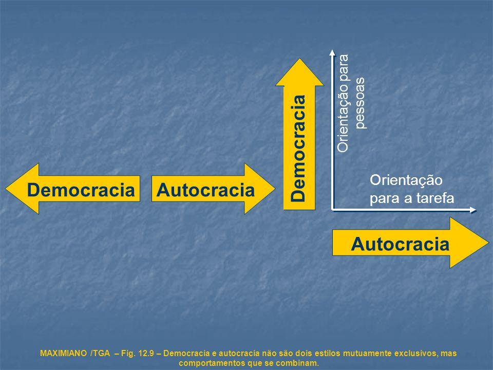 DemocraciaAutocracia Democracia Autocracia Orientação para a tarefa Orientação para pessoas MAXIMIANO /TGA – Fig.