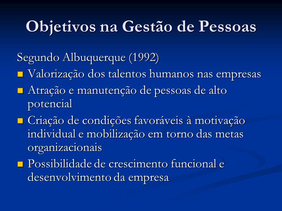 Objetivos na Gestão de Pessoas Segundo Albuquerque (1992) Valorização dos talentos humanos nas empresas Valorização dos talentos humanos nas empresas