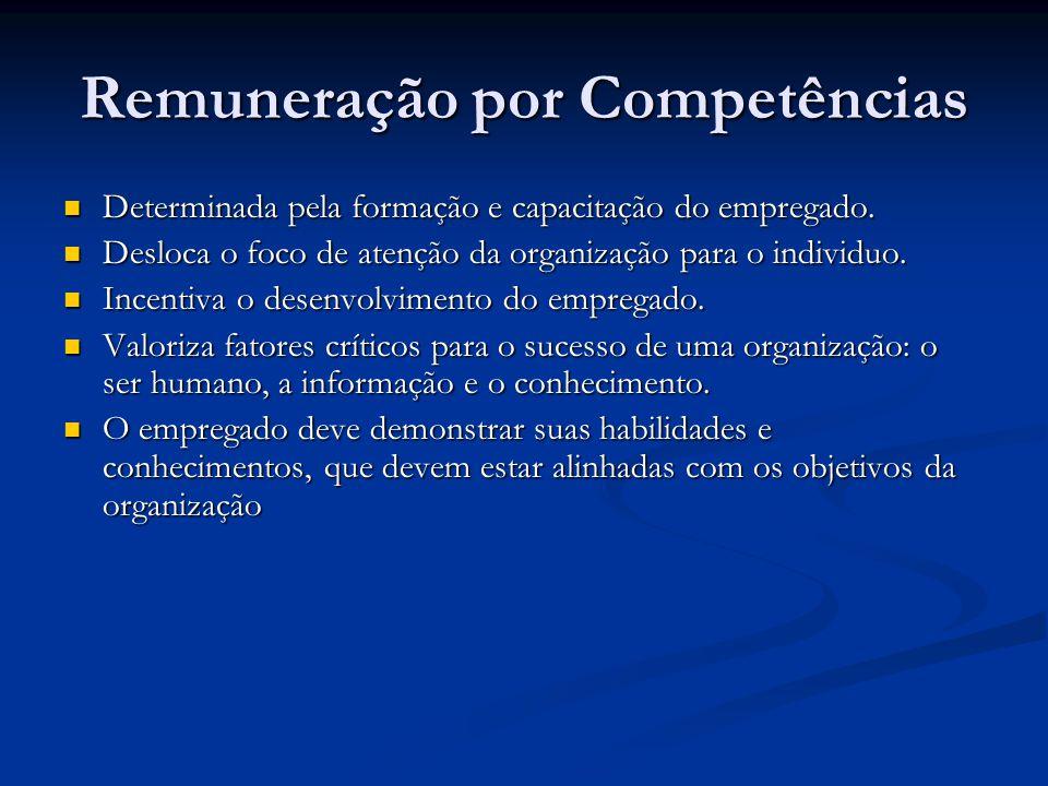 Remuneração por Competências Determinada pela formação e capacitação do empregado. Determinada pela formação e capacitação do empregado. Desloca o foc
