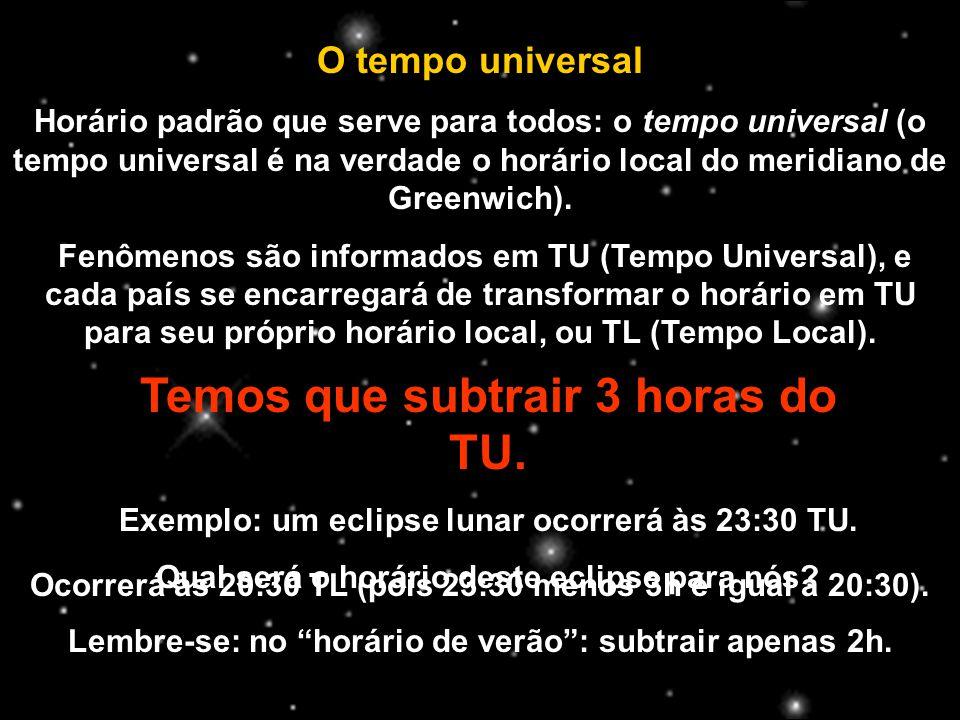 O tempo universal Horário padrão que serve para todos: o tempo universal (o tempo universal é na verdade o horário local do meridiano de Greenwich).