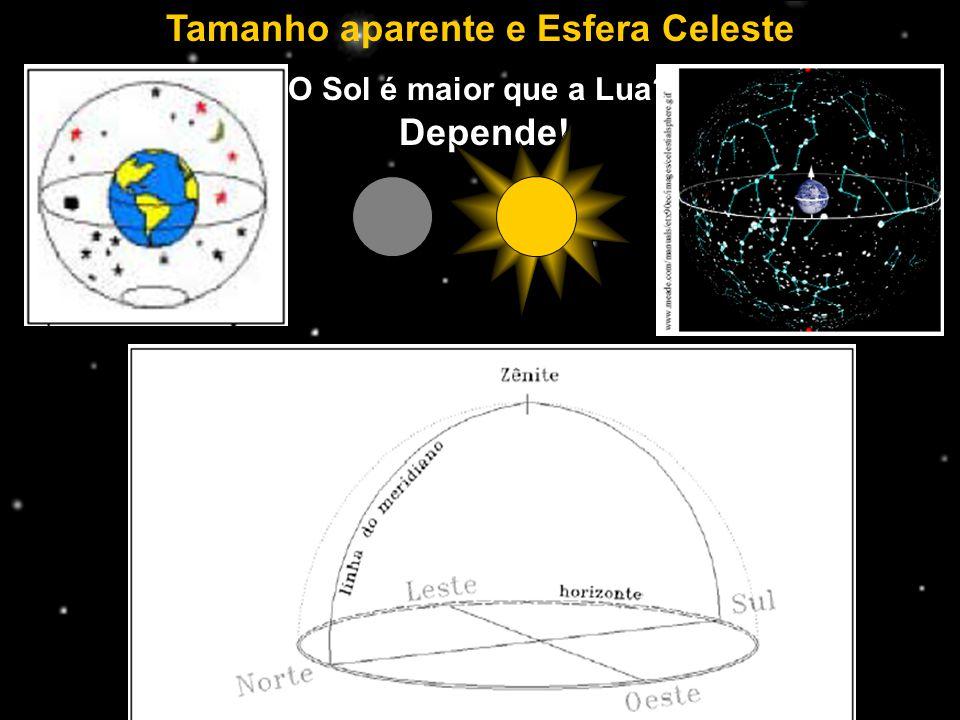 Tamanho aparente e Esfera Celeste O Sol é maior que a Lua? Depende!