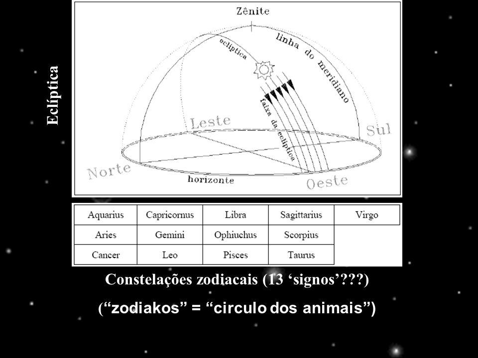 Constelações zodiacais (13 signos???) ( zodiakos = circulo dos animais) Eclíptica