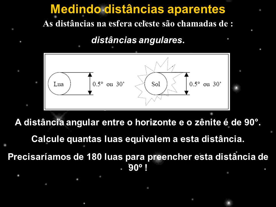 Medindo distâncias aparentes As distâncias na esfera celeste são chamadas de : distâncias angulares.