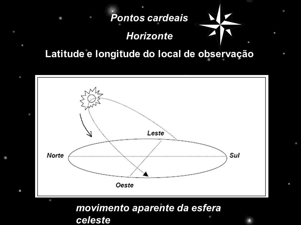 Pontos cardeais Horizonte Latitude e longitude do local de observação movimento aparente da esfera celeste