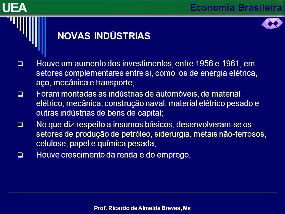 Economia Brasileira Prof. Ricardo de Almeida Breves, Ms RESERVA DE MERCADO PARA EMPRESAS ESTRANGEIRAS A partir de 1957, vigorou a lei do produto simil
