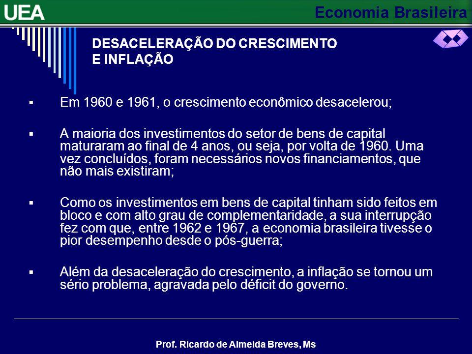 Economia Brasileira Prof. Ricardo de Almeida Breves, Ms O FINANCIAMENTO DO CRESCIMENTO A indústria nacional se financiou basicamente com recursos forn