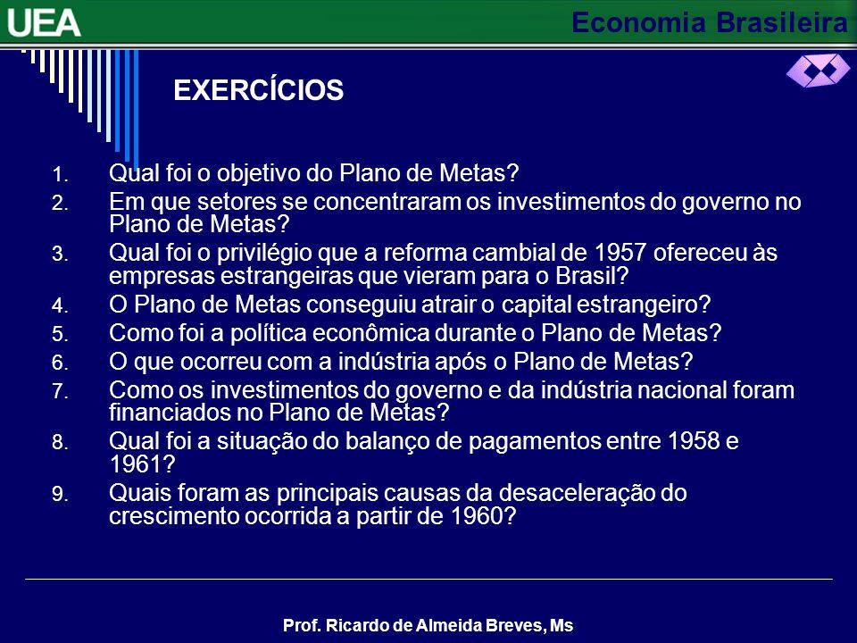Economia Brasileira Prof. Ricardo de Almeida Breves, Ms DESACELERAÇÃO DO CRESCIMENTO E INFLAÇÃO Em 1960 e 1961, o crescimento econômico desacelerou; A