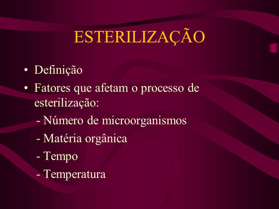 ESTERILIZAÇÃO Definição Fatores que afetam o processo de esterilização: - Número de microorganismos - Matéria orgânica - Tempo - Temperatura