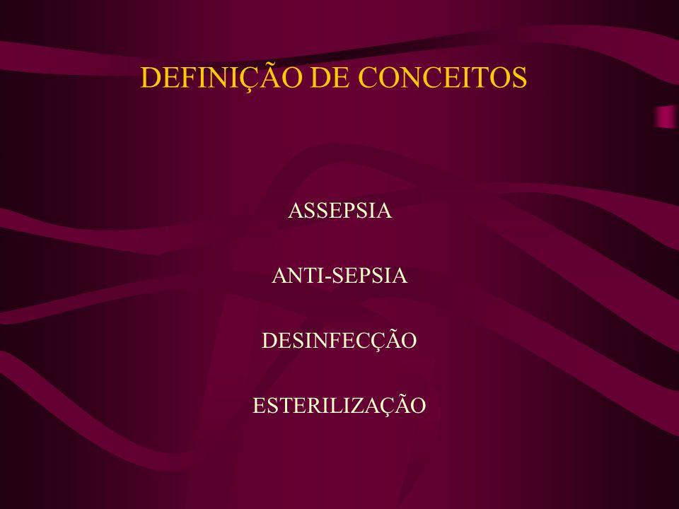 DEFINIÇÃO DE CONCEITOS ASSEPSIA ANTI-SEPSIA DESINFECÇÃO ESTERILIZAÇÃO