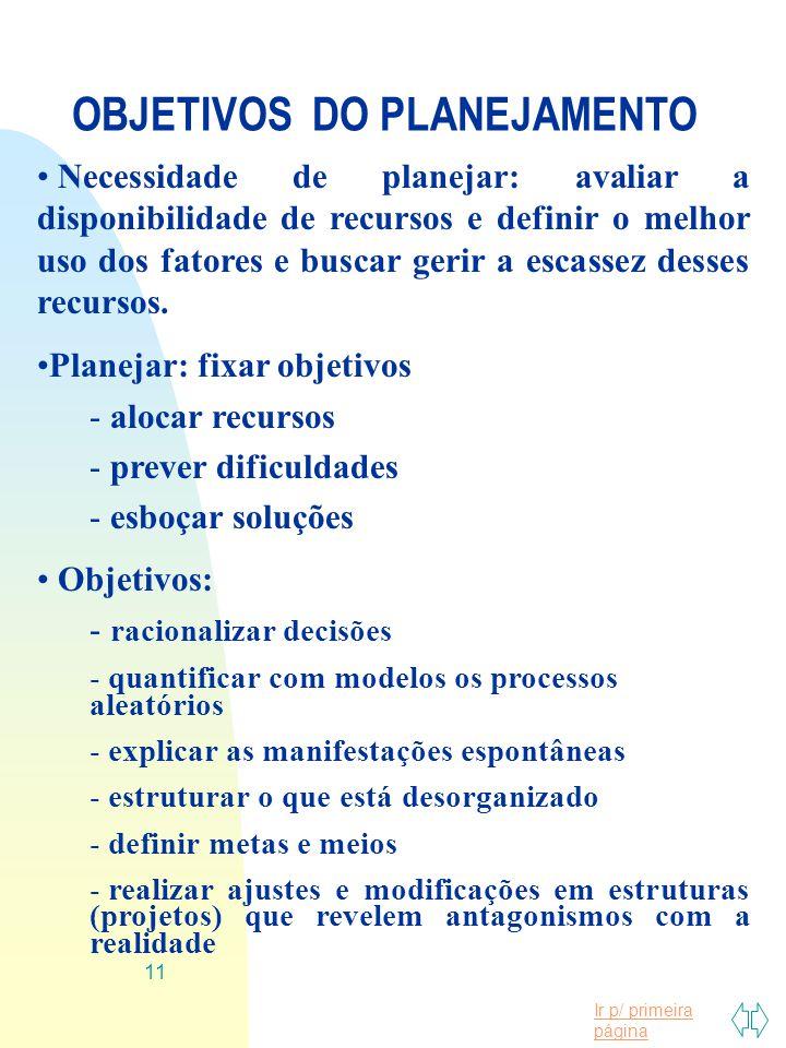 Ir p/ primeira página 11 OBJETIVOS DO PLANEJAMENTO Necessidade de planejar: avaliar a disponibilidade de recursos e definir o melhor uso dos fatores e