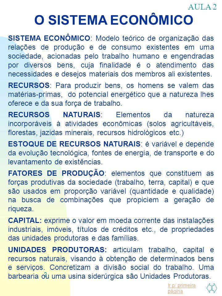 Ir p/ primeira página 2 O SISTEMA ECONÔMICO SISTEMA ECONÔMICO: Modelo teórico de organização das relações de produção e de consumo existentes em uma s