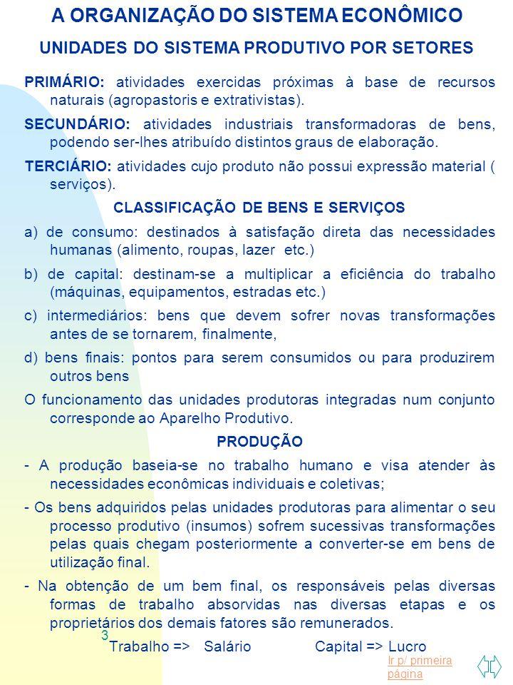 Ir p/ primeira página 3 PRIMÁRIO: atividades exercidas próximas à base de recursos naturais (agropastoris e extrativistas). SECUNDÁRIO: atividades ind