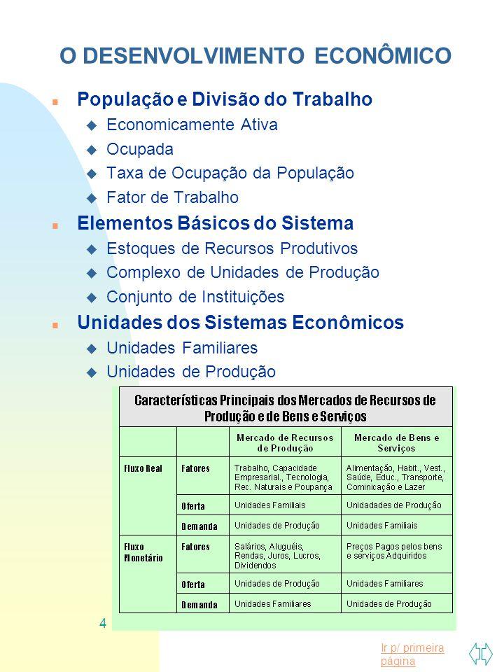 Ir p/ primeira página 4 O DESENVOLVIMENTO ECONÔMICO n População e Divisão do Trabalho u Economicamente Ativa u Ocupada u Taxa de Ocupação da População