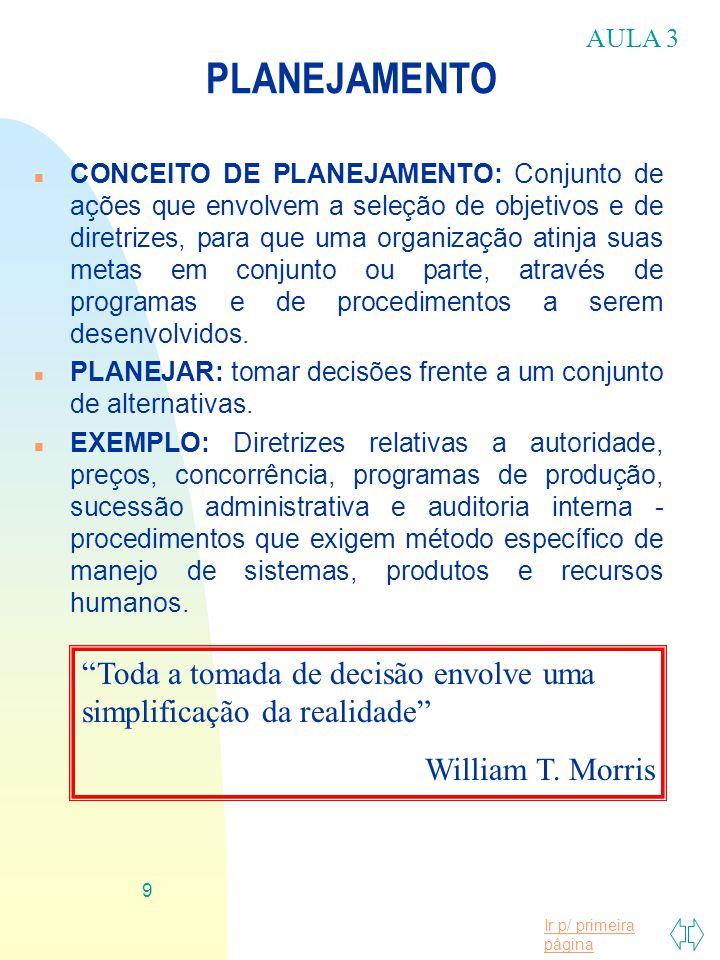 Ir p/ primeira página 9 PLANEJAMENTO n CONCEITO DE PLANEJAMENTO: Conjunto de ações que envolvem a seleção de objetivos e de diretrizes, para que uma o