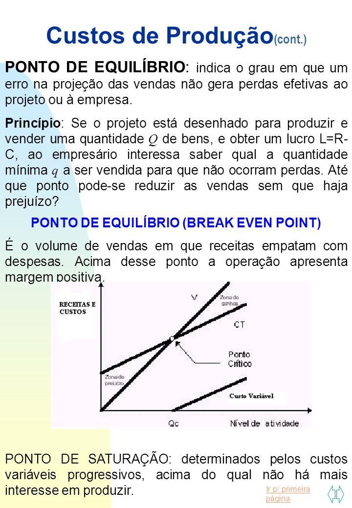 Ir p/ primeira página Custos de Produção (cont.) PONTO DE EQUILÍBRIO: indica o grau em que um erro na projeção das vendas não gera perdas efetivas ao