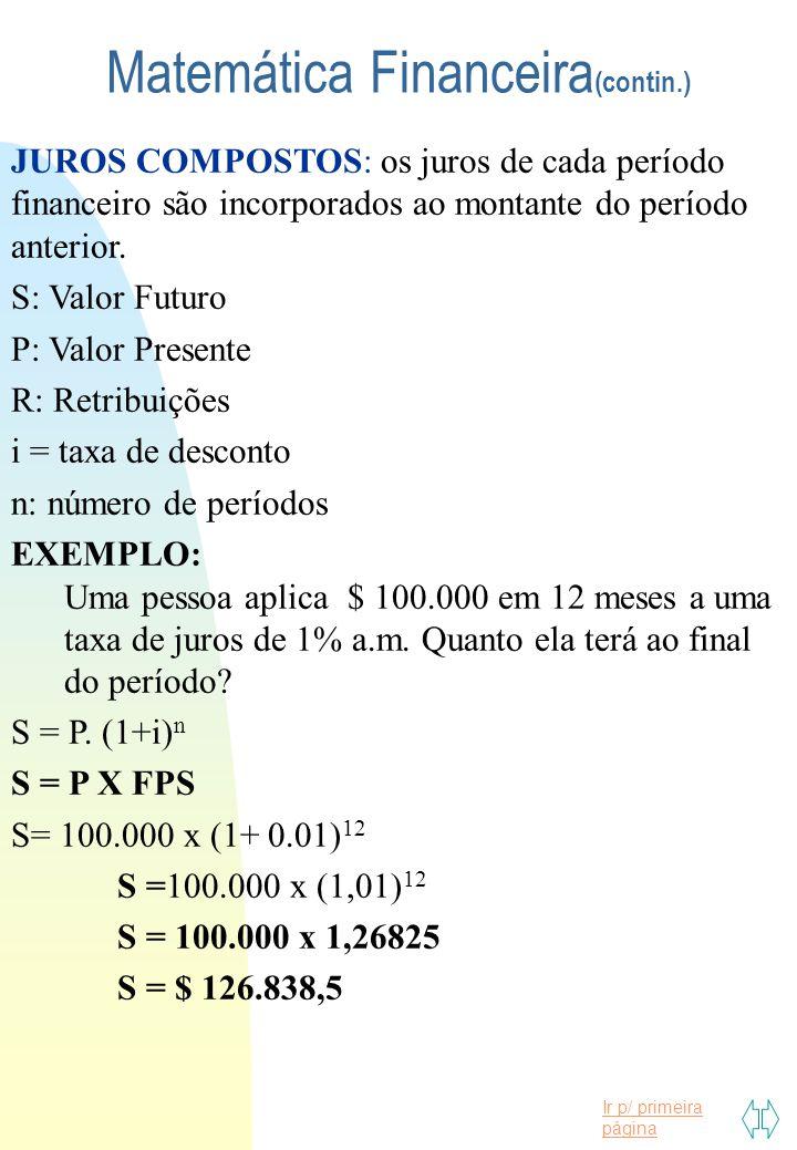 Ir p/ primeira página JUROS COMPOSTOS: os juros de cada período financeiro são incorporados ao montante do período anterior. S: Valor Futuro P: Valor