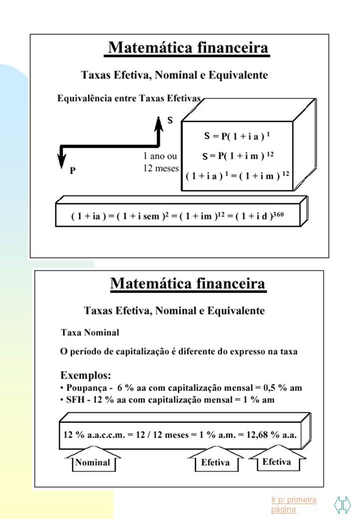 Ir p/ primeira página RELAÇÕES DE EQUIVALÊNCIA FORMULASFATORES () [] SPi n =+1 S=P x FPS (i,n) () PS i n = + 1 1 P=S x FSP (i,n) () () RP ii i n n = + + 1 1 R=P x FPR (i,n) () () PR i ii n n = +- + 11 1 P=R x FRP (i,n) () SR i i n = +-11 S=R x FRS (i,n) () RS i i n = +-11 R=S x FSR ( i,n) ] ] ] ] ] [ [ [ [ [ P: quantia existente ou equivalente no instante inicial, conhecida por Valor Presente Líquido.