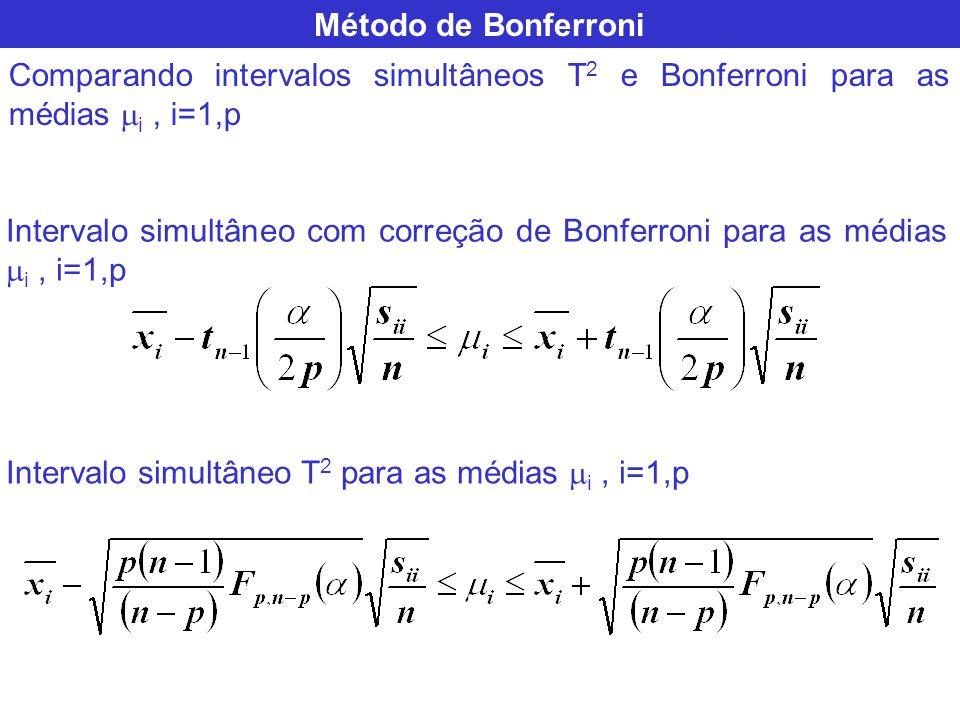 Método de Bonferroni Comparando intervalos simultâneos T 2 e Bonferroni para as médias i, i=1,p Intervalo simultâneo com correção de Bonferroni para a