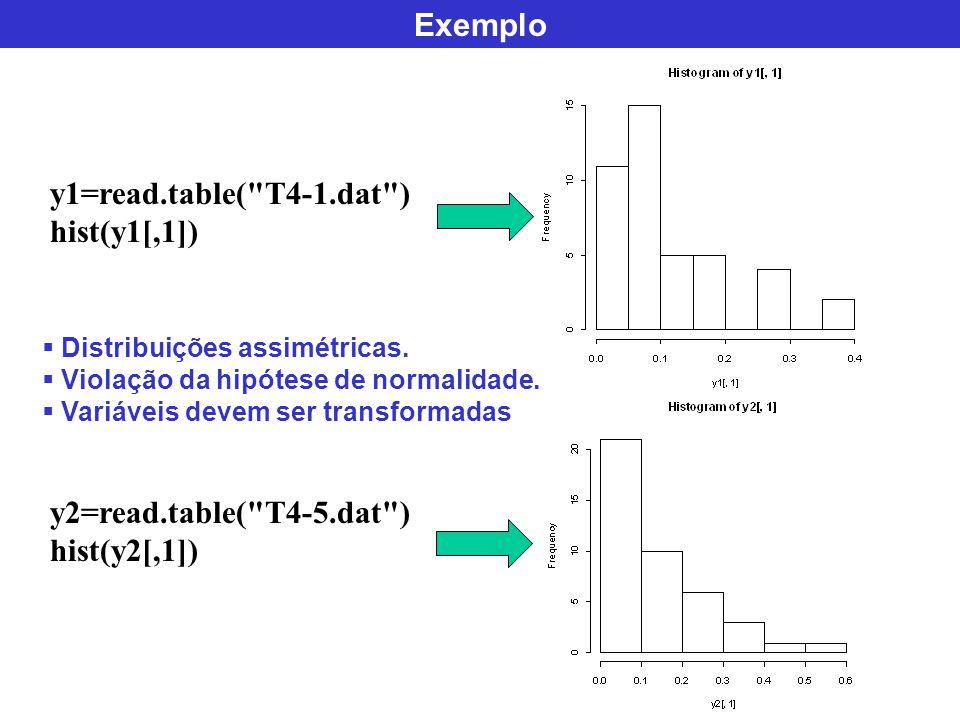 Exemplo y1=read.table(