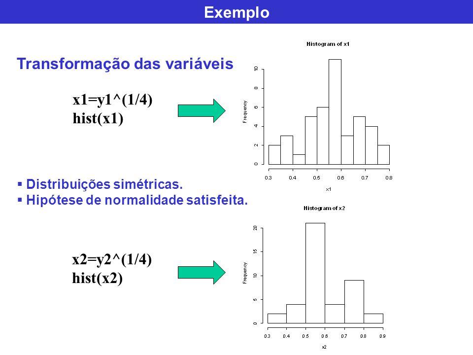 Exemplo x1=y1^(1/4) hist(x1) x2=y2^(1/4) hist(x2) Distribuições simétricas. Hipótese de normalidade satisfeita. Transformação das variáveis