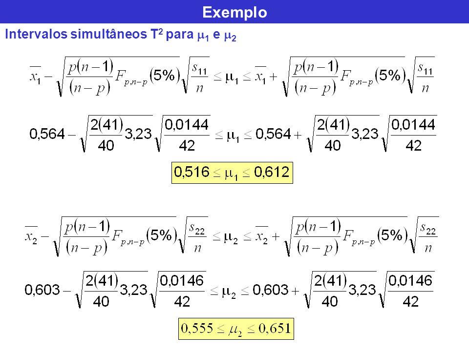Exemplo Intervalos simultâneos T 2 para 1 e 2