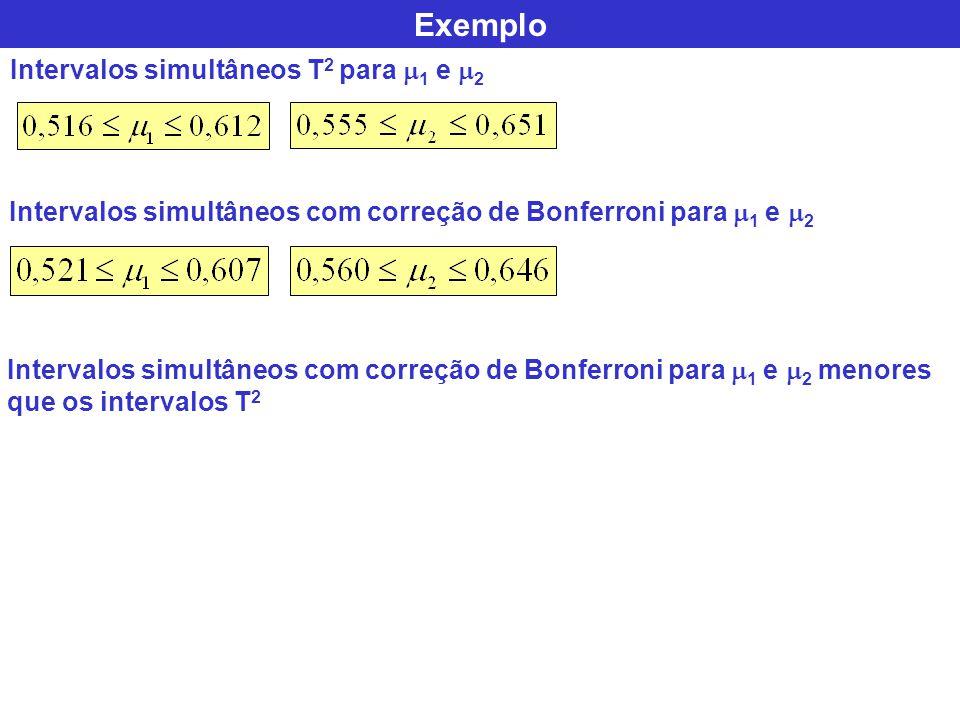 Exemplo Intervalos simultâneos T 2 para 1 e 2 Intervalos simultâneos com correção de Bonferroni para 1 e 2 Intervalos simultâneos com correção de Bonf
