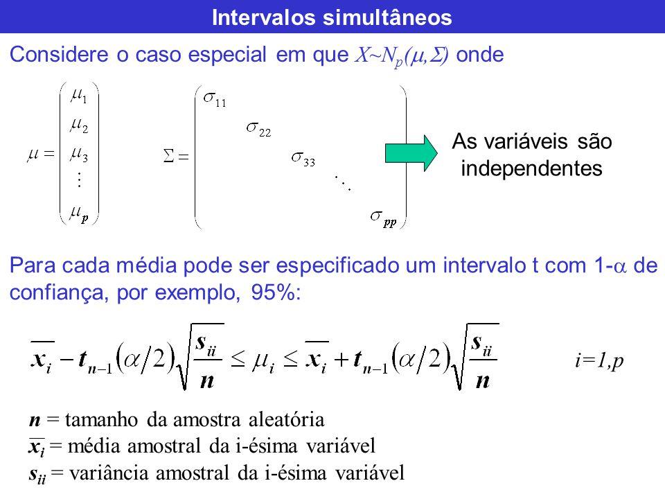 Intervalos simultâneos Considere o caso especial em que X~N p (, ) onde As variáveis são independentes Para cada média pode ser especificado um interv