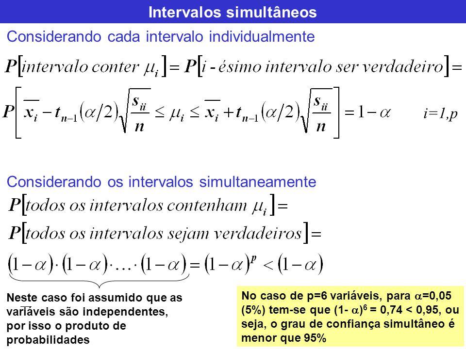 Intervalos simultâneos Considerando cada intervalo individualmente i=1,p Neste caso foi assumido que as variáveis são independentes, por isso o produt