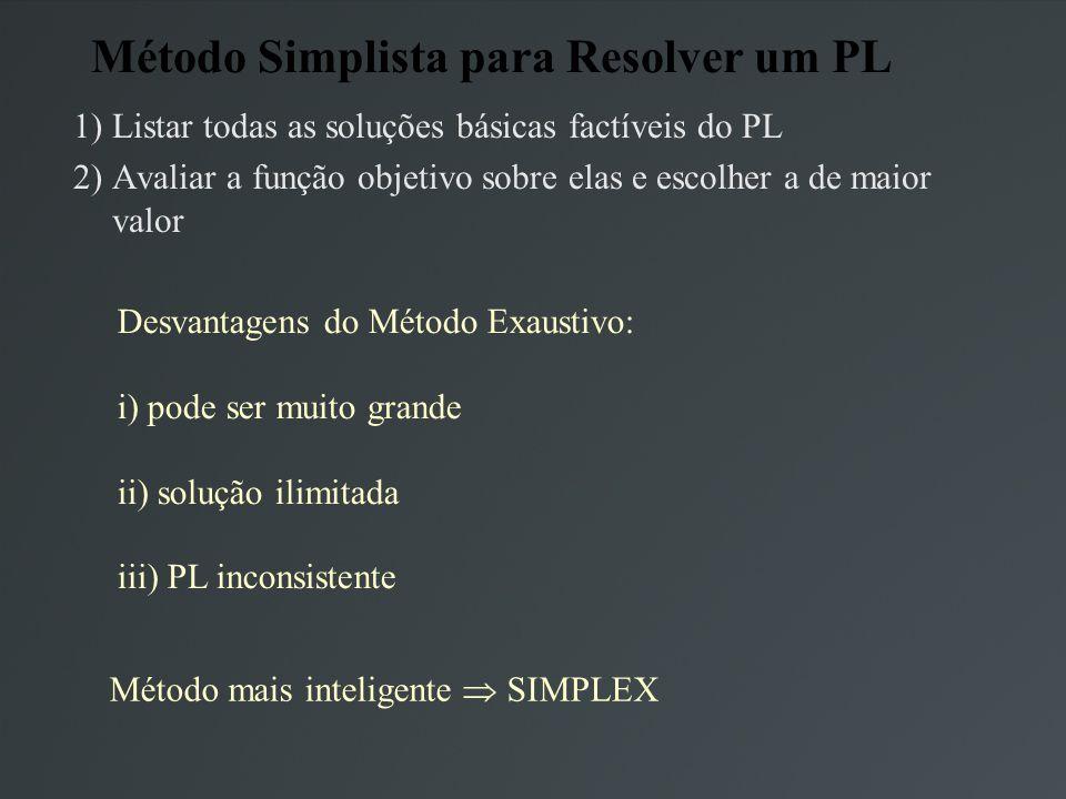 Método Simplista para Resolver um PL 1) Listar todas as soluções básicas factíveis do PL 2) Avaliar a função objetivo sobre elas e escolher a de maior valor Desvantagens do Método Exaustivo: i) pode ser muito grande ii) solução ilimitada iii) PL inconsistente Método mais inteligente SIMPLEX