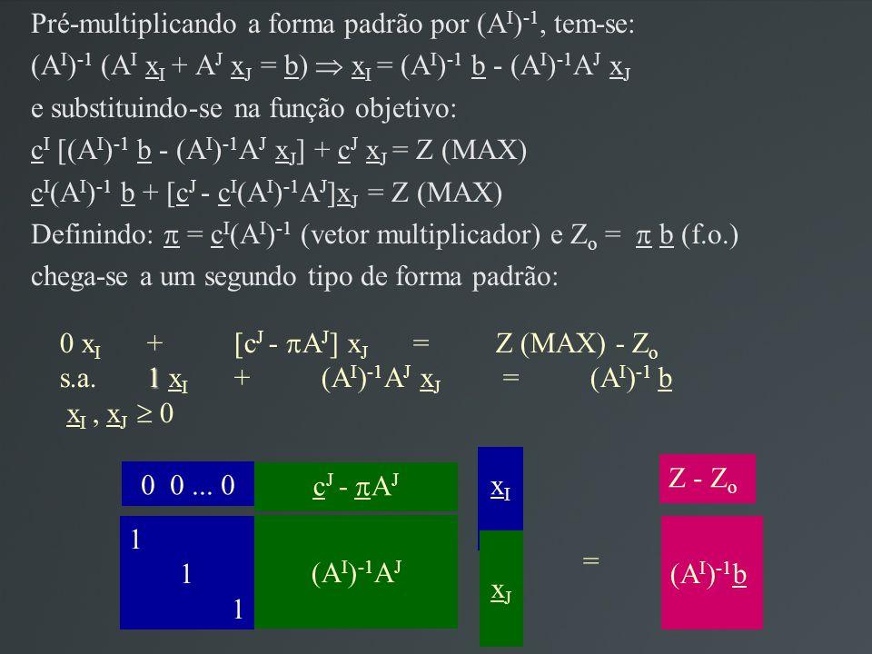 Pré-multiplicando a forma padrão por (A I ) -1, tem-se: (A I ) -1 (A I x I + A J x J = b) x I = (A I ) -1 b - (A I ) -1 A J x J e substituindo-se na função objetivo: c I [(A I ) -1 b - (A I ) -1 A J x J ] + c J x J = Z (MAX) c I (A I ) -1 b + [c J - c I (A I ) -1 A J ]x J = Z (MAX) Definindo: = c I (A I ) -1 (vetor multiplicador) e Z o = b (f.o.) chega-se a um segundo tipo de forma padrão: 0 0...