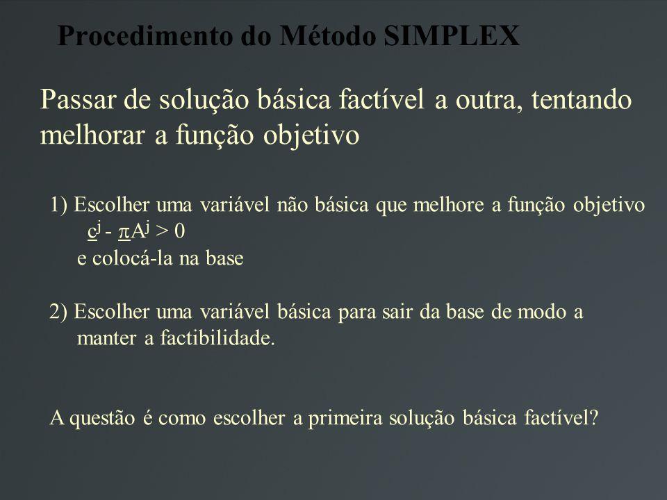 Procedimento do Método SIMPLEX Passar de solução básica factível a outra, tentando melhorar a função objetivo 1) Escolher uma variável não básica que melhore a função objetivo c j - A j > 0 e colocá-la na base 2) Escolher uma variável básica para sair da base de modo a manter a factibilidade.