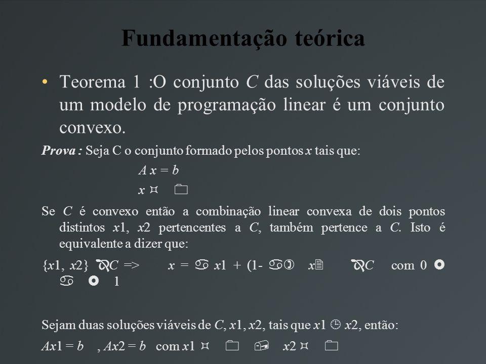 Fundamentação teórica Teorema 1 :O conjunto C das soluções viáveis de um modelo de programação linear é um conjunto convexo.