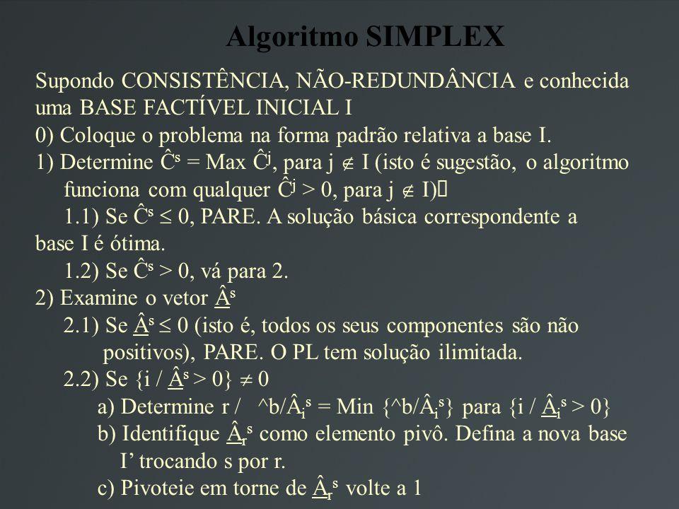 Algoritmo SIMPLEX Supondo CONSISTÊNCIA, NÃO-REDUNDÂNCIA e conhecida uma BASE FACTÍVEL INICIAL I 0) Coloque o problema na forma padrão relativa a base I.