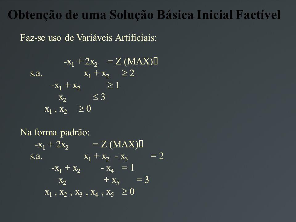 Obtenção de uma Solução Básica Inicial Factível Faz-se uso de Variáveis Artificiais: -x 1 + 2x 2 = Z (MAX) s.a.
