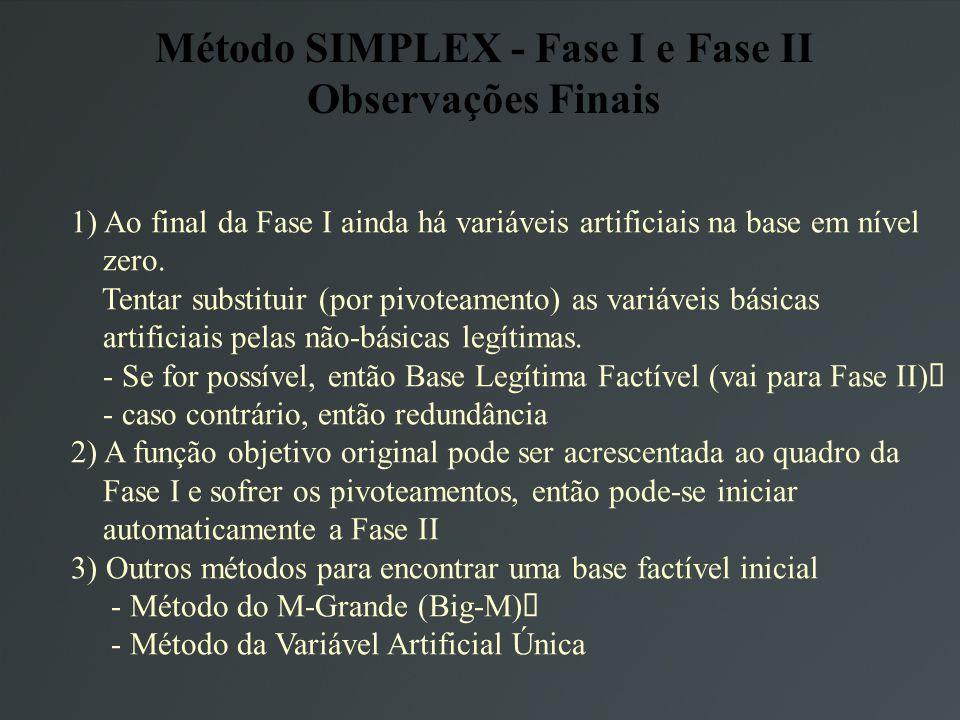 Método SIMPLEX - Fase I e Fase II Observações Finais 1) Ao final da Fase I ainda há variáveis artificiais na base em nível zero.