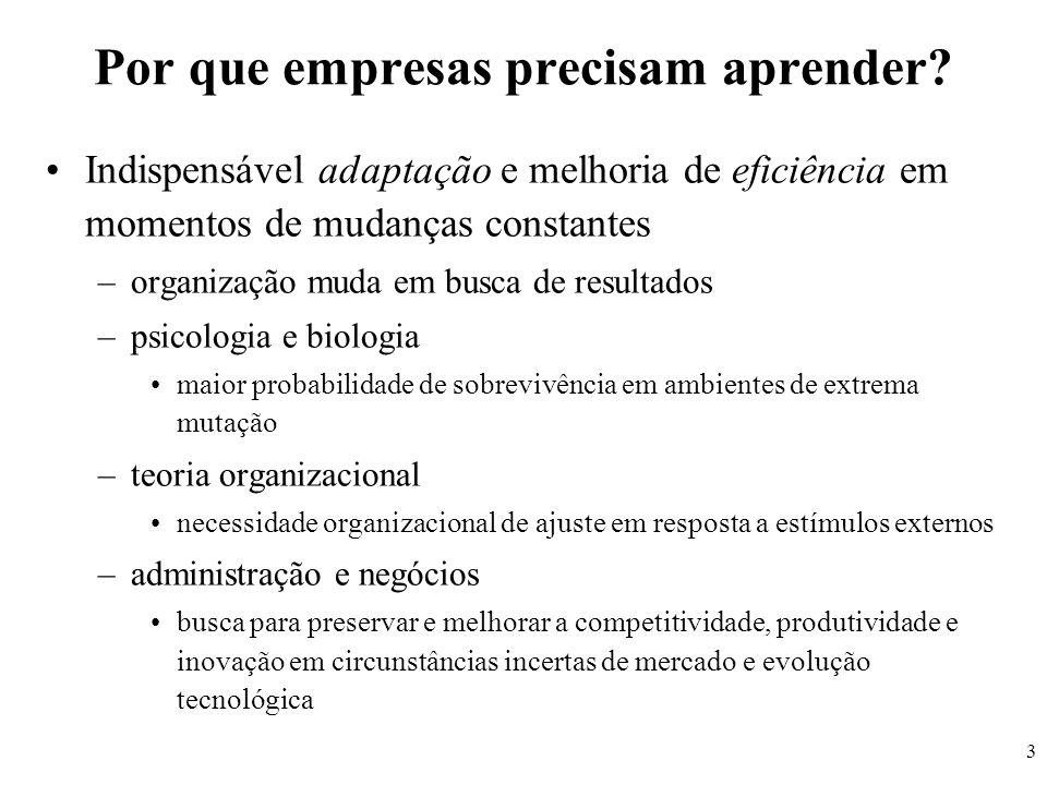 3 Por que empresas precisam aprender? Indispensável adaptação e melhoria de eficiência em momentos de mudanças constantes –organização muda em busca d