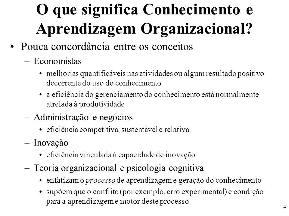 4 O que significa Conhecimento e Aprendizagem Organizacional? Pouca concordância entre os conceitos –Economistas melhorias quantificáveis nas atividad