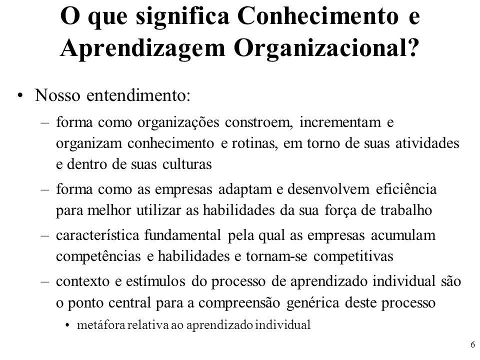 6 O que significa Conhecimento e Aprendizagem Organizacional? Nosso entendimento: –forma como organizações constroem, incrementam e organizam conhecim