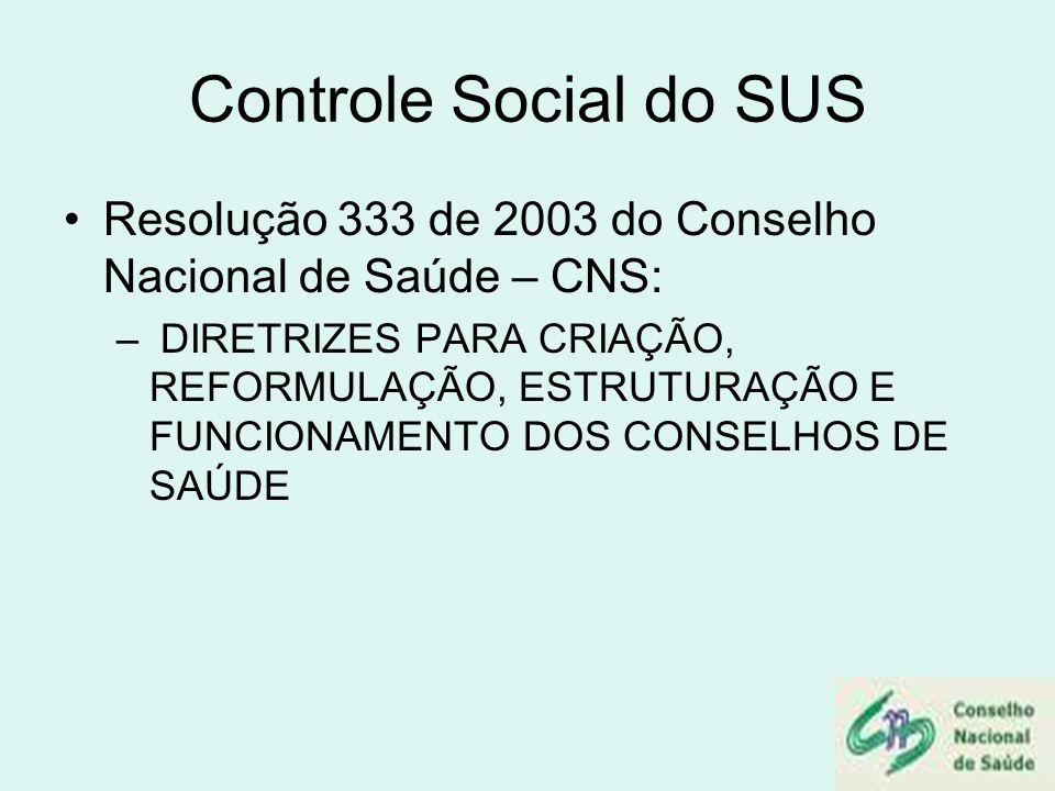 Controle Social do SUS Resolução 333 do CNS Composição dos Conselhos de Saúde: –a) 50% de entidades de usuários; –b) 25% de entidades dos trabalhadores de saúde; –c) 25% de representação de governo, de prestadores de serviços privados conveniados, ou sem fins lucrativos.