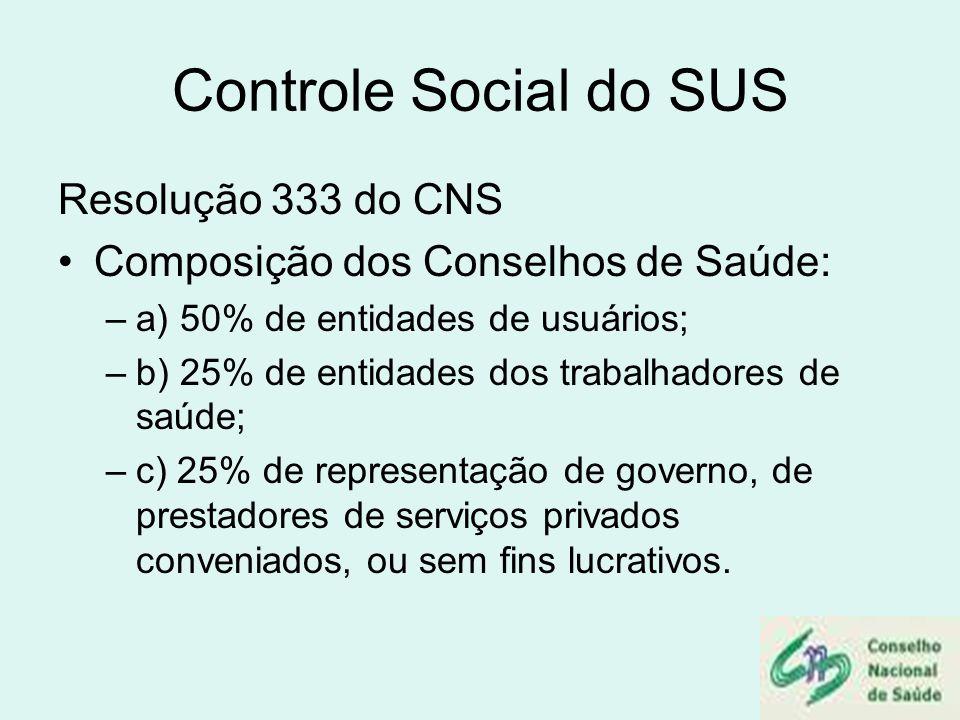Controle Social do SUS Resolução 333 do CNS Composição dos Conselhos de Saúde: –a) 50% de entidades de usuários; –b) 25% de entidades dos trabalhadore