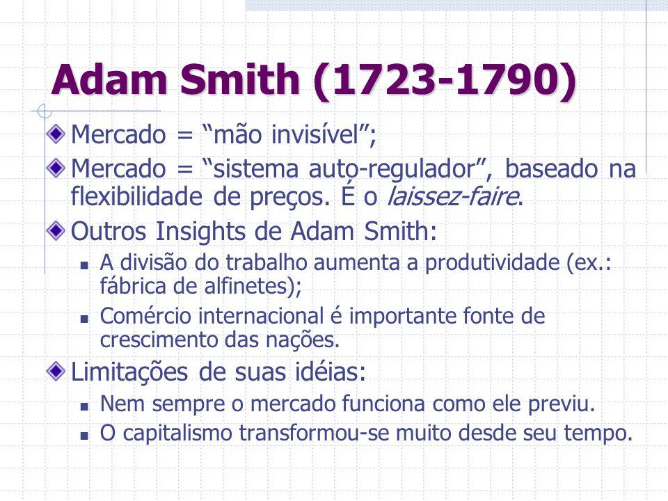 Adam Smith (1723-1790) Mercado = mão invisível; Mercado = sistema auto-regulador, baseado na flexibilidade de preços. É o laissez-faire. Outros Insigh