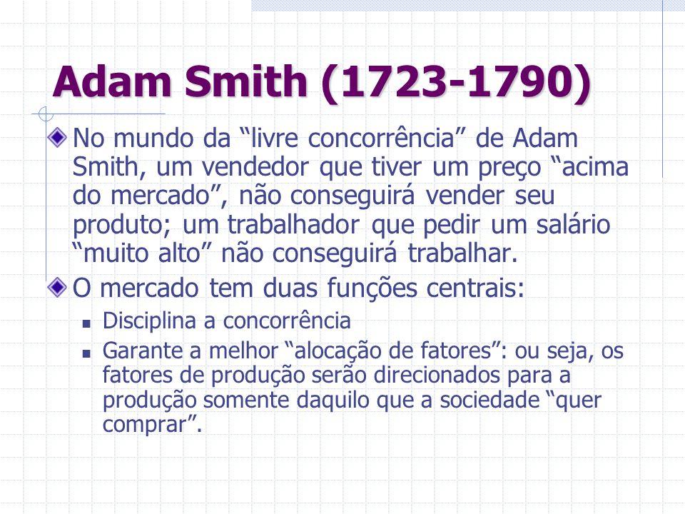 Adam Smith (1723-1790) No mundo da livre concorrência de Adam Smith, um vendedor que tiver um preço acima do mercado, não conseguirá vender seu produt