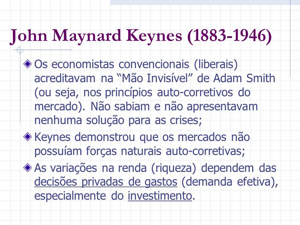 John Maynard Keynes (1883-1946) Os economistas convencionais (liberais) acreditavam na Mão Invisível de Adam Smith (ou seja, nos princípios auto-corre
