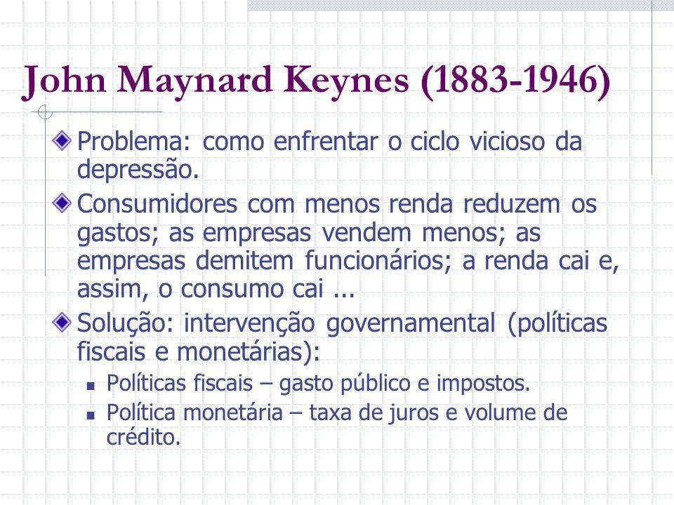 John Maynard Keynes (1883-1946) Problema: como enfrentar o ciclo vicioso da depressão. Consumidores com menos renda reduzem os gastos; as empresas ven