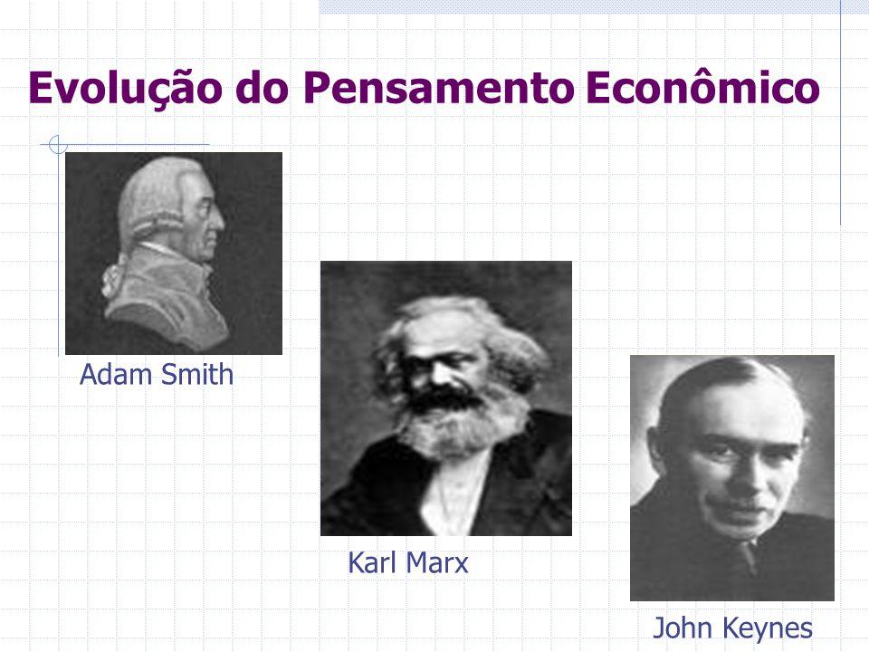 Evolução do Pensamento Econômico Adam Smith Karl Marx John Keynes