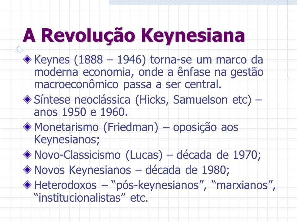 A Revolução Keynesiana Keynes (1888 – 1946) torna-se um marco da moderna economia, onde a ênfase na gestão macroeconômico passa a ser central. Síntese
