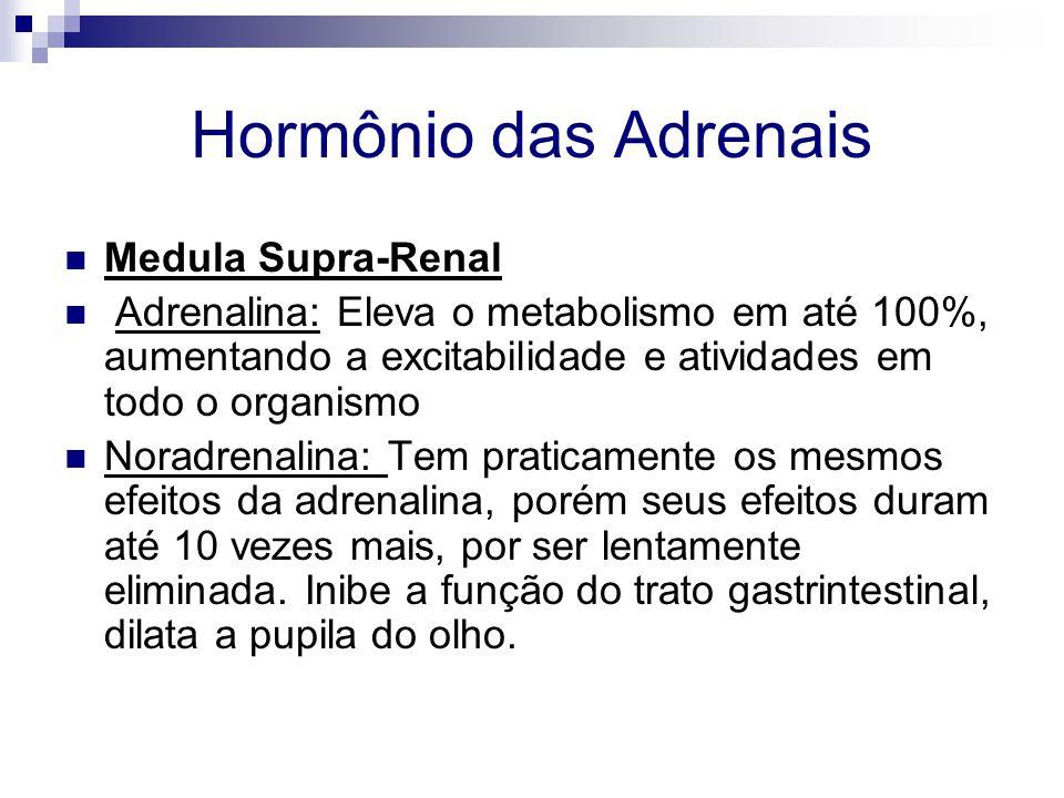 Hormônio das Adrenais Medula Supra-Renal Adrenalina: Eleva o metabolismo em até 100%, aumentando a excitabilidade e atividades em todo o organismo Noradrenalina: Tem praticamente os mesmos efeitos da adrenalina, porém seus efeitos duram até 10 vezes mais, por ser lentamente eliminada.