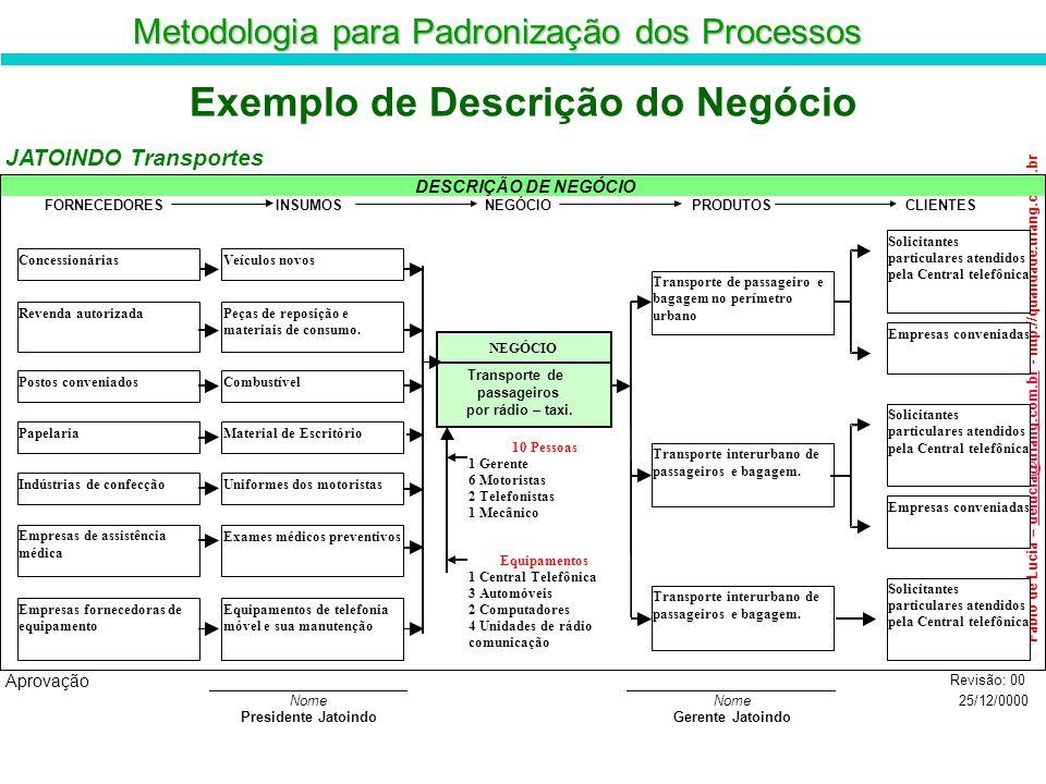 Metodologia para Padronização dos Processos Fábio de Lucia – delucia@triang.com.br - http://qualidade.triang.com.brdelucia@triang.com.br Exemplo de De