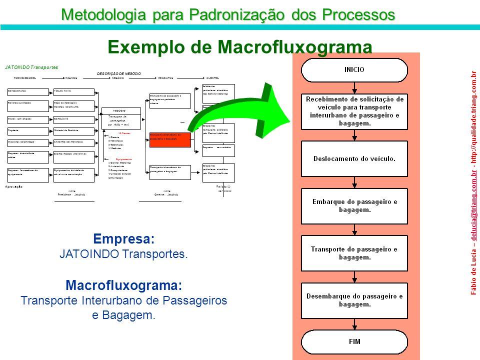 Metodologia para Padronização dos Processos Fábio de Lucia – delucia@triang.com.br - http://qualidade.triang.com.brdelucia@triang.com.br Exemplo de Ma
