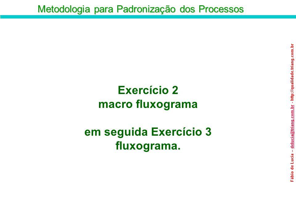 Metodologia para Padronização dos Processos Fábio de Lucia – delucia@triang.com.br - http://qualidade.triang.com.brdelucia@triang.com.br Exercício 2 m